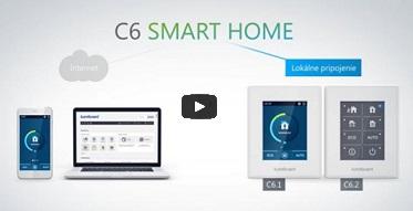 C6 - Smart home rekuperačná jednotka Domekt